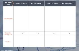 Quarterly Roadmapping A Better Approach To Your Marketing