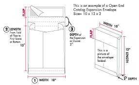 Size Of Envelopes Measuring An Envelope Envelope Measurements Dimensions