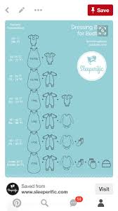 Baby Sleeping Bag Temperature Chart Sleeping Bag And What To Wear Netmums
