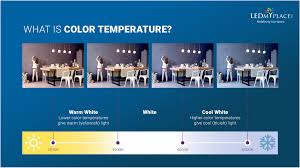 Best Color Temperature For Outdoor Lighting From Warm Light To Cool Light Get The Full Details About