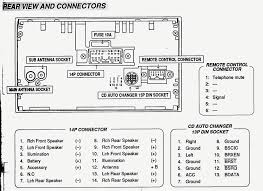 pictures of jensen car stereo wiring diagram car speakers wiring Aftermarket Stereo Wiring Harness Diagram unique jensen car stereo wiring diagram diagrams755922 jensen stereo wiring harness how to clear toilet