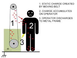 static spray hair anti diy for brush knifemaker s dissipation info diy static center