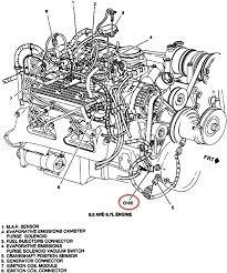 1997 chevy 5 7l truck wont wont crank park starter graphic