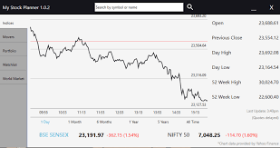 41 Expert Nse Nifty Live Chart Today
