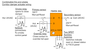 belimo actuator wiring belimo image wiring diagram a method of damper control for corridor ventilation and smoke on belimo actuator wiring