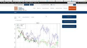Commodities Seasonal Rough Rice Futures Chart