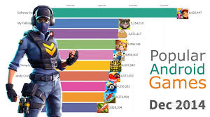 Most Popular Android Games 2012 2019