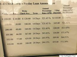 Advance America Rate Chart In Americas Payday Loan Capital Innovative Microcredit
