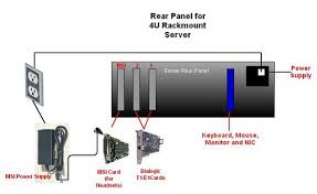 spitfire help desk wiring diagram for standalone spd 24x48 t1 e1 pri the next image is a diagram of the back of the 4u rack mount server to show the basic connection points for the t1 e1 pri lines msi station card and power