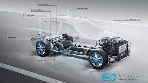 Acompanhem todas as informações nesse test drive! 10 Facts On Eq Daimler Innovation Drive Systems Electric