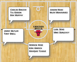 Bulls Depth Chart Whats Left For Eastern Conference Teams To Do This