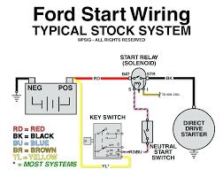 1966 mustang starter solenoid wiring britishpanto 1965 mustang starter solenoid wiring diagram at Mustang Starter Solenoid Wiring Diagram