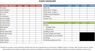 Excel Membership Template Board Dashboard Template Davis Nonprofit Consulting