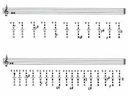 Clarinet Chromatic Scale Finger Chart The Clarinet Of The 21st Century Vii E Flat Clarinet