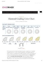 Diamond Grading Color Chart Pdf Format E Database Org
