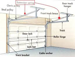 how to fix garage door springs garage door springs replacement replacing garage