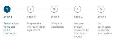 residential solar panel wiring diagram elegant solar panel wiring residential solar panel wiring diagram generator wiring diagram wiring