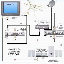 hdtv cable hookup diagram wiring diagram meta digital hdtv dvd wiring diagram wiring diagram host dvd converter wiring diagram wiring diagram user digital