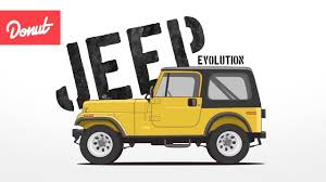 Evolution of the Jeep 4x4 Utility Vehicle | Donut Media - YouTube