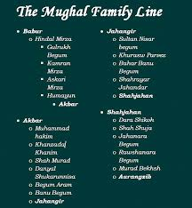 Family Tree Of Mughal Rulers Of India Swamirara