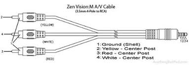rca wiring diagram wiring diagrams and schematics s wiring diagram jebas us