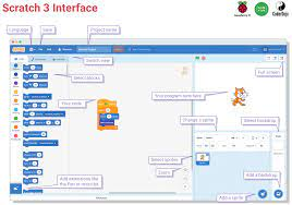 Scratch 3, and upgrading our free resources - Raspberry Pi