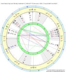 Diana Astrology Chart Birth Chart Diana Nava Virgo Zodiac Sign Astrology