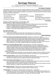 best site to post resume online cipanewsletter post producer resume