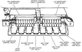 buick skylark where is the cooling fan relay switch is located 1995 buick skylark where is the box the radiator fan relay in it located