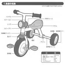 送料無料smartangel三輪車funny3レッド女の子 男の子 2歳 おもちゃ 子供 3歳 こども 4歳 3輪車 組み立てる