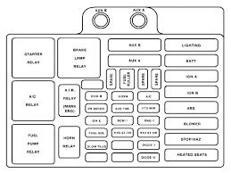 awesome 1993 honda civic fuse box diagram images best image 2000 honda civic under dash fuse diagram at 1998 Honda Civic Ex Fuse Box Diagram