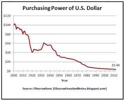 Will A Weaker Us Dollar Be Good For The Price Of