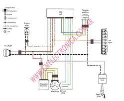 banshee wiring harness wiring diagram wiring diagram blog wiring