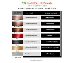 Should You Create Your Own Henna Hair Colors Or Use A Pre