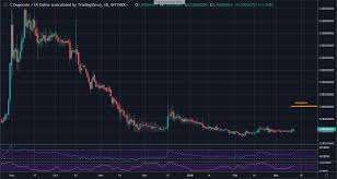 Dogecoin Price Analysis Doge Broke Out Of Strong Resistance