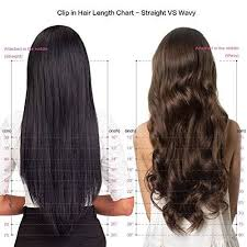 Curly Hair Length Chart Clip In Remy Human Hair Extensions 10 22 Inch Wavy Curly Human Hair Clip In Extension 120g 100 Brazilian Curly Hair For Black Women 16 Inch Body