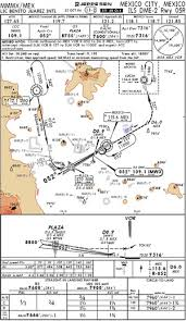 Mexico Ifr Charts Ifr Terminal Charts For Mexico Mmmx Jeppesen Mmmx
