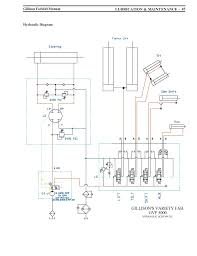 cat 3126 wiring diagram wiring diagram for you • clark forklift parts diagram imageresizertool com cat 3126 starter wiring diagram caterpillar 3126 wiring diagrams