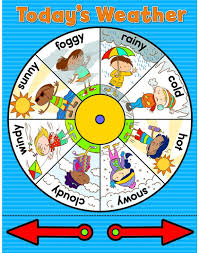 Carson Dellosa Education Weather Wheel Chartlet Gr Pk 3