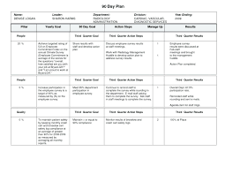 Template 30 60 90 Day Action Plan Template Excel Fresh Business