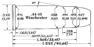 Reloading Data 44 Wcf 44 40 Winchester Black Powder
