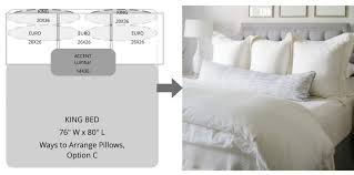 king size pillow size. Exellent King King Size Bed Pillow Elegant Queen And Full  Arrangements Wonderful Inside N