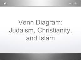 Judaism Christianity And Islam Venn Diagram Venn Diagram Judaism Christianity And Islam Studyslide Com