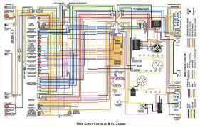 14262 wire diagrams easy simple detail ideas general example 1968 68 Camaro Engine Wiring Diagram 69diagram color wire diagrams easy simple detail ideas general example 1968 camaro wiring diagram cool sample 68 camaro engine start wiring diagrams