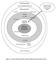 How to Do Qualitative Research    Steps  with Pictures    wikiHow SlidePlayer