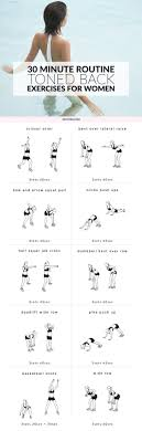 Back Exercises Gym Chart Back Gym Routine Anotherhackedlife Com