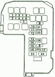 fuse box 2001 mitsubishi galant wiring diagram 2001 mitsubishi galant fuse diagram wiring diagrammitsubishi endeavor fuse box data wiring diagram 2001 mitsubishi galant