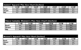 Before You Shop Junior Plus Size Vs Womans Plus Size