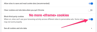 cookieless tracking for cross site