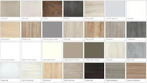 kitchen cabinet materials melamine kitchen cabinets finishes kitchen cupboard materials australia
